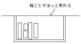 炭入れ(実際の図)